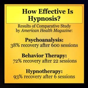 Hypnos jämfört med KBT och Psykoterapi/psykologsamtal