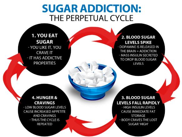 sockerberoende-ond-spiral (2)